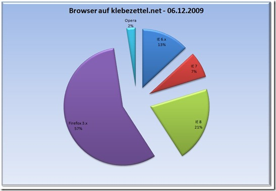 klebezettel_browser